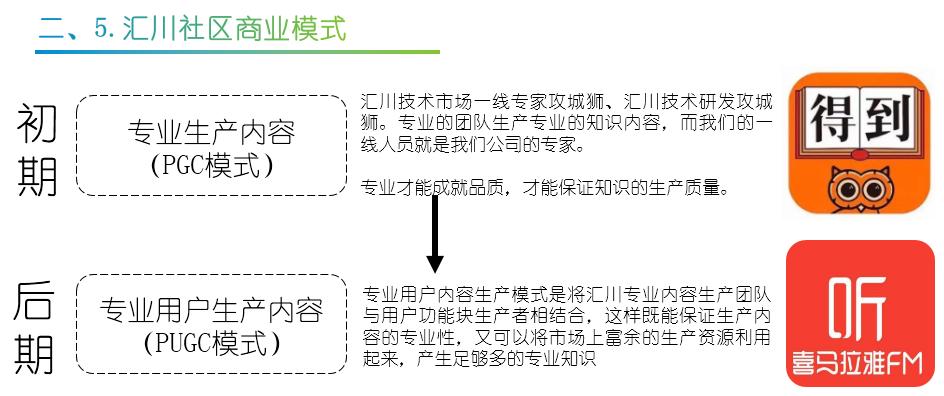 汇川社区知识生产模式